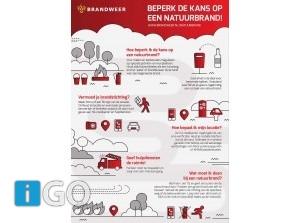 Droge bermen! - beperk kans (natuur)branden Goeree-Overflakkee
