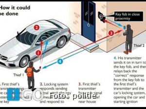 Politie waarschuwt: dieven hebben geen autosleutel nodig