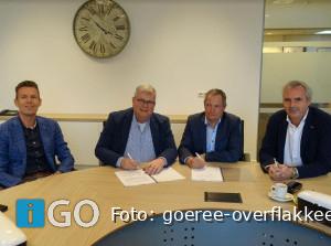 Spuiplein Middelharnis - ondertekening intentieovereenkomst herstructurering