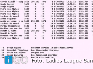 Ladies League Samenspel Zuid-Hollandse Eilanden