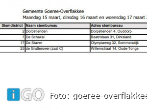 24 stembureaus Goeree-Overflakkee bij Tweede Kamerverkiezing