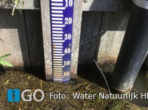 WaterNatuurlijk legt partijen langs de watermeetlat