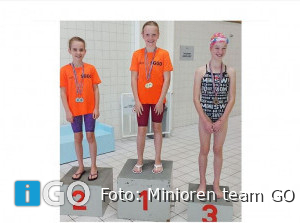 Minioren Team Goeree-Overflakkee zwemt 2e KNZB Clubmeetwedstrijd