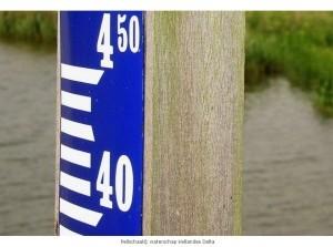 Waterstand Goeree-Overflakkee aangepast