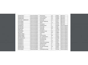 PostNL past netwerk brievenbussen in gemeente Goeree-Overflakkee aan